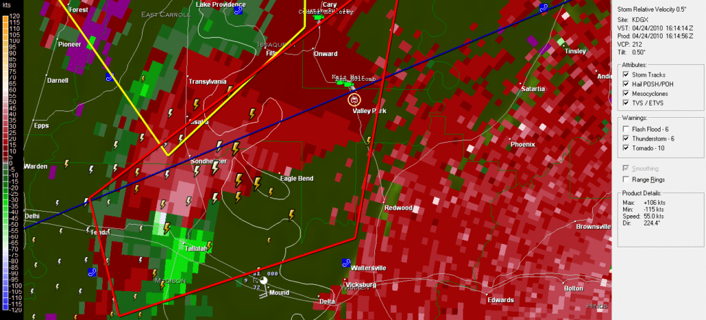 Rotation to SW